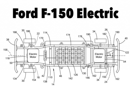 Ford F-150 Electric Truck: Here's Why It's REAL (News)