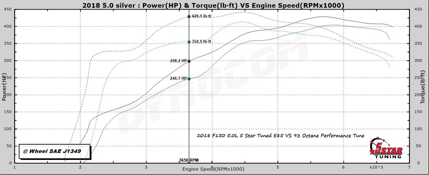 Diagram 1993 Ford F 150 Fuel System Diagram 1993 Ford F 150 Fuel Pump